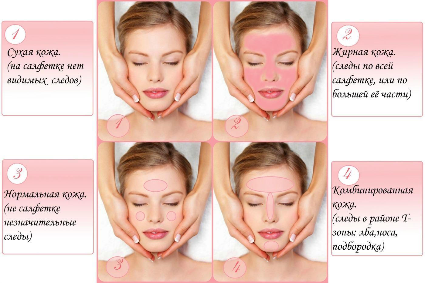 определить тип кожи лица фото